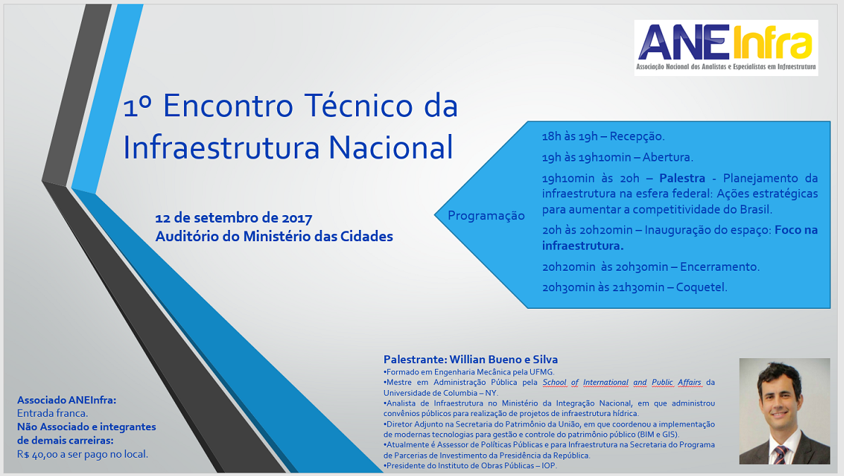 1º Encontro Técnico da Infraestrutura Nacional – Relevância da infraestrutura para competitividade brasileira